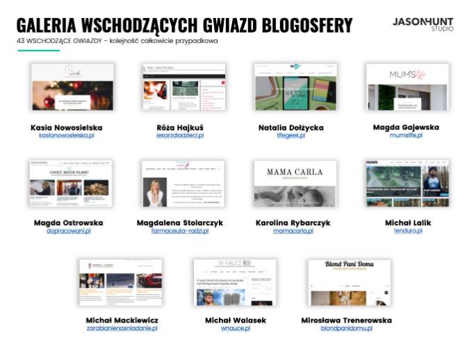 Galeria wschodzących gwiazd blogosfery